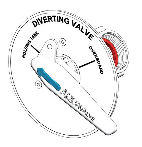 TruDesign - Y-Ventil für Fäkalientank