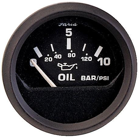 Faria - Olietryksmåler fra Faria