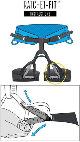 Spinlock - Spinlock mastersele bådsmandstol