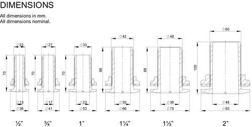 Tru-design - Bordgennemføring Plan/Undersænket