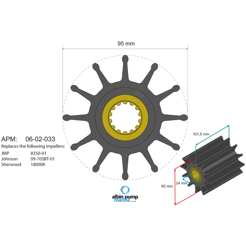 Premium impeller pn 06-02-033