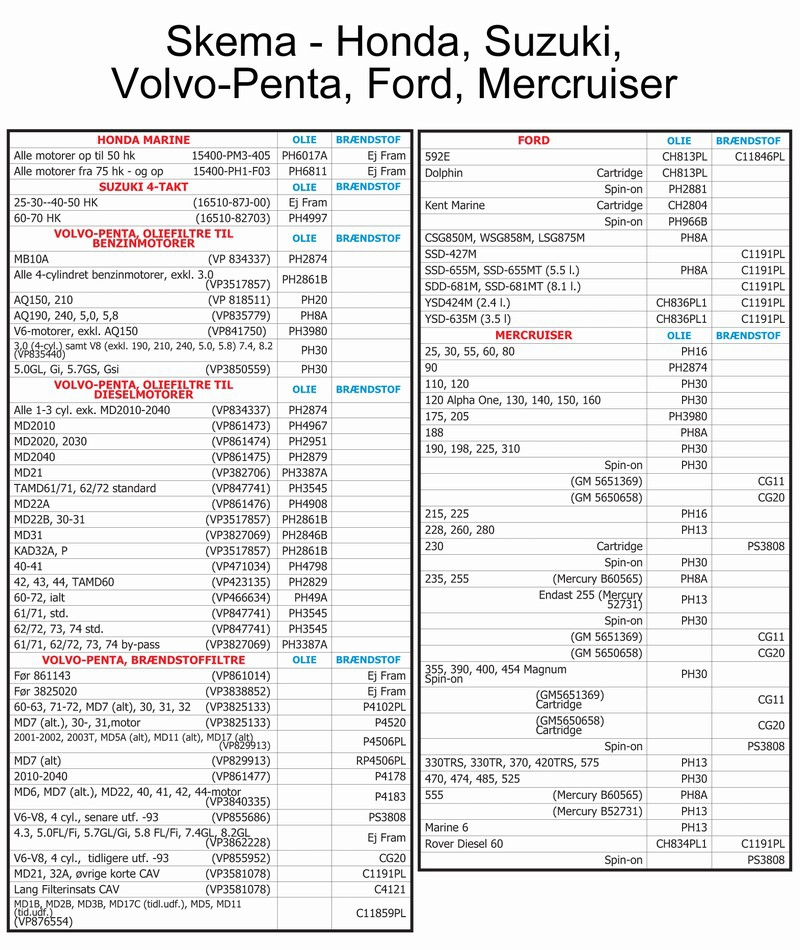 Ölfilter FRAM für Volvo Penta - Ölfilter