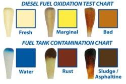 Benzin-Teststäbchen