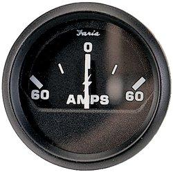Amperemetermåler fra Faria